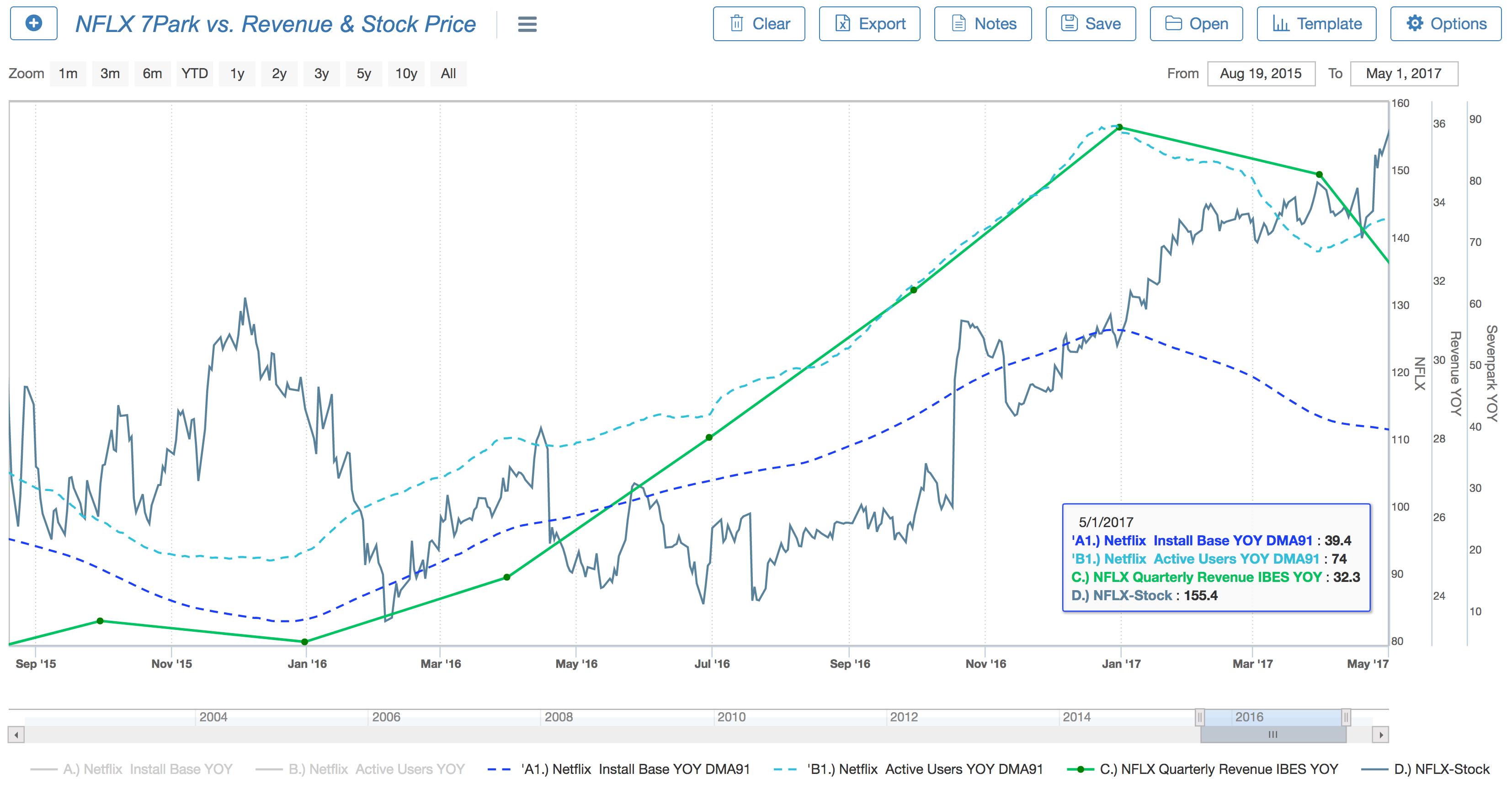 Skx Stock Quote Alternative Data  Sentieo